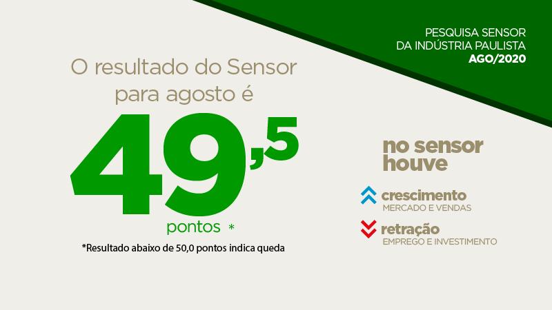 Sensor atingiu 49,5 pontos em agosto, mantendo-se próximo do nível de equilíbrio de 50 pontos