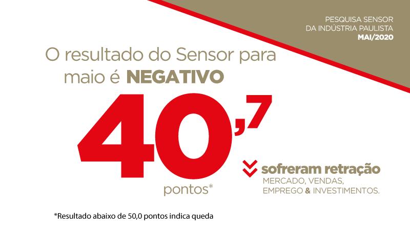 Influenciado pelo choque da pandemia da COVID-19, a indústria paulista mostrou retração em todos os seus indicadores em abril