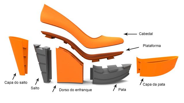 Modelo de produção do calçado customizável, desenvolvido em escola do Senai-SP em Franca. Foto: Divulgação